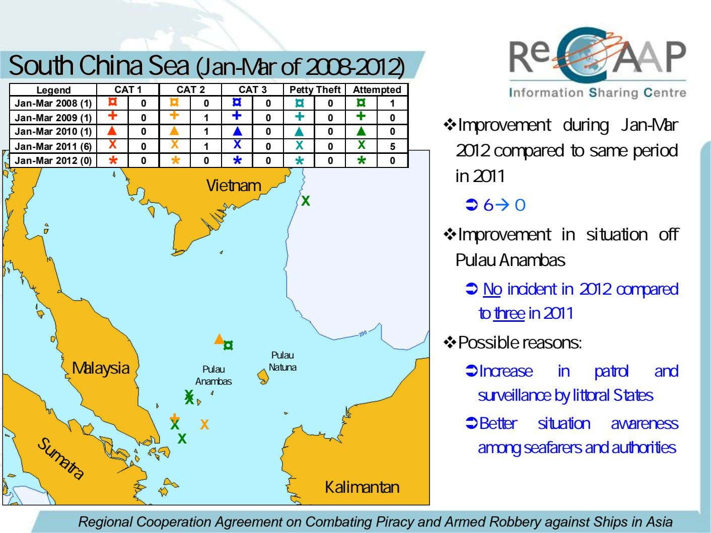 SouthSouth ChinaChina SeaSea (Jan(Jan--MarMar ofof 20082008--2012)2012) Legend CAT 1 CAT 2 CAT 3 Petty Theft