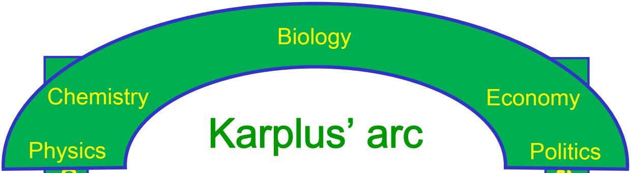 Biology Chemistry Economy Karplus' arc Physics Politics