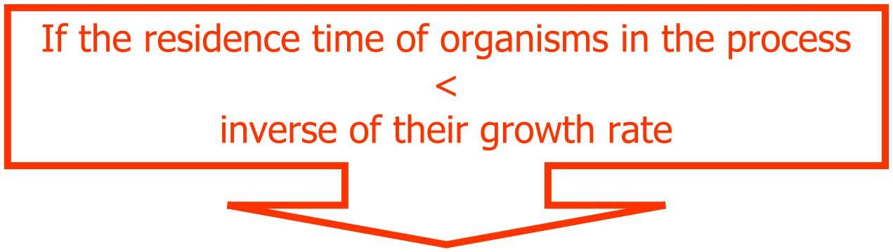 If the residence time of organisms in the process < inverse of their growth rate