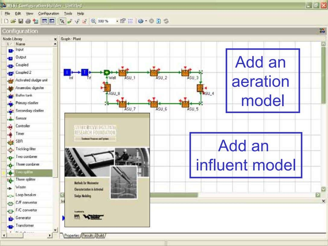 Add Add an a mixing aeration model model model Add an Add aeration an influent