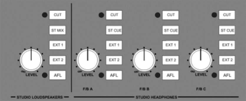 Sends These are the master controls for the auxiliary sends in each channel module. Studio Loudspeakers