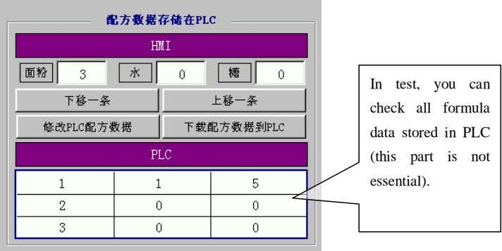 In test, you can check all formula data stored in PLC (this part is not