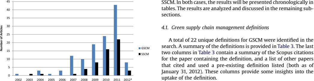 SSCM. In both cases, the results will be presented chronologically in tables. The results are