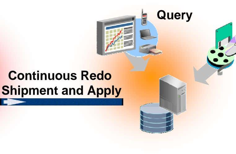 Real-time Query Queries Continuous Redo Shipment and Apply