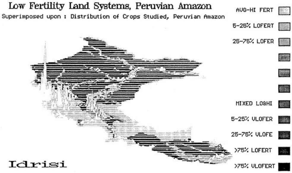 Low Fertility fand Systems, Peruvian Amazon Superimposed upon : Distribution of Crops Studied, Peruvian Amazon