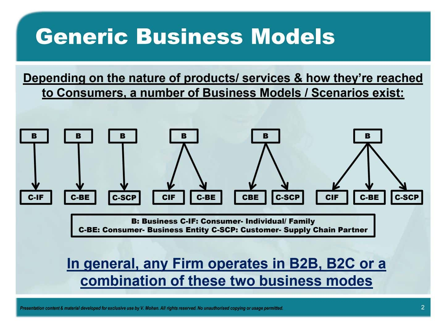 Generic Business Models Depending on the nature of products/ services & how they're reached to