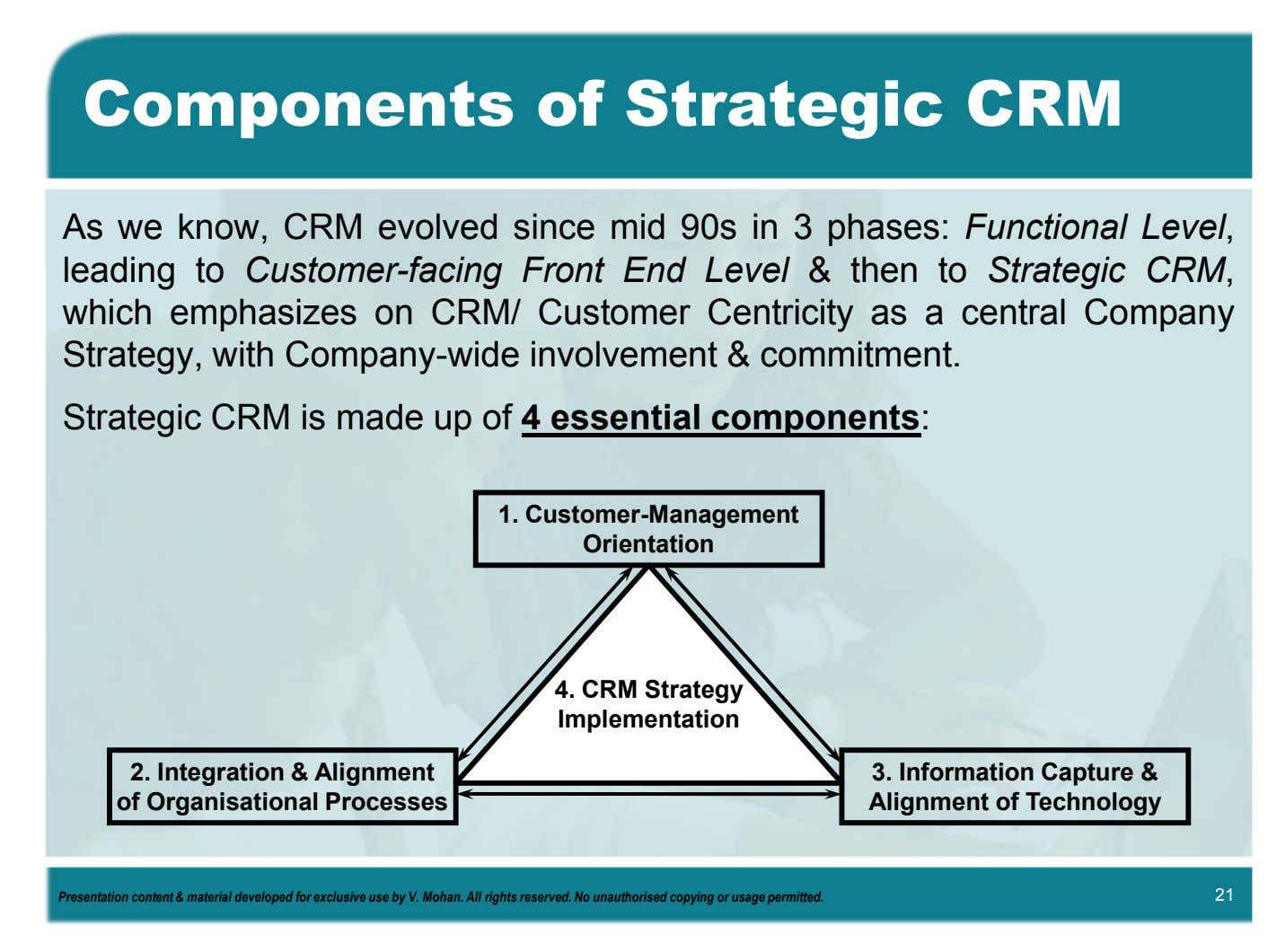 Components of Strategic CRM As we know, CRM evolved since mid 90s in 3 phases: