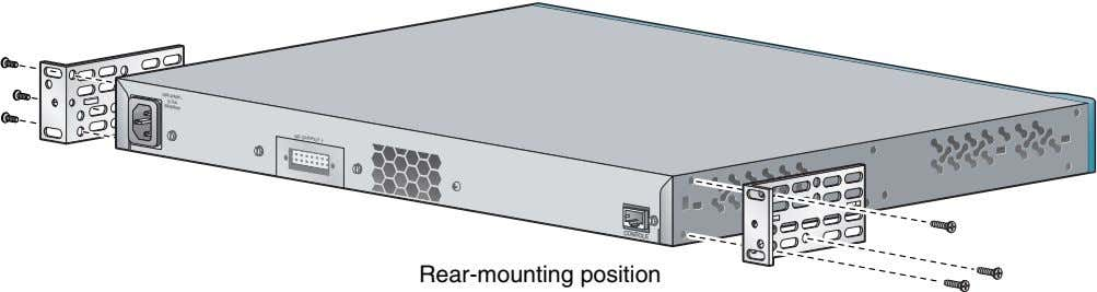 100-240V~ 5-3A 50/60Hz DC OUTPUT 1 CONSOLE Rear-mounting position