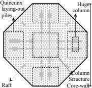 Quincunx Huge laying-out column piles Column Structure Raft Core-wall