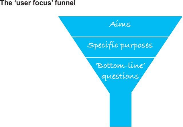 The 'user focus' funnel Aims Specific purposes 'Bottom-line' questions