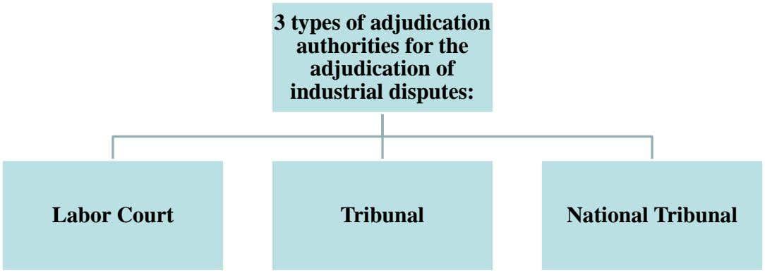3 types of adjudication authorities for the adjudication of industrial disputes: Labor Court Tribunal National Tribunal