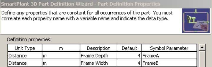 constant for all occurrences. We are going to define two attributes for our SP3DFrameBox. Key in