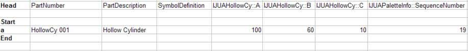 attributes. Review and Edit the part definition row: 22. Create a new interface called IJUAHollowCy. Go