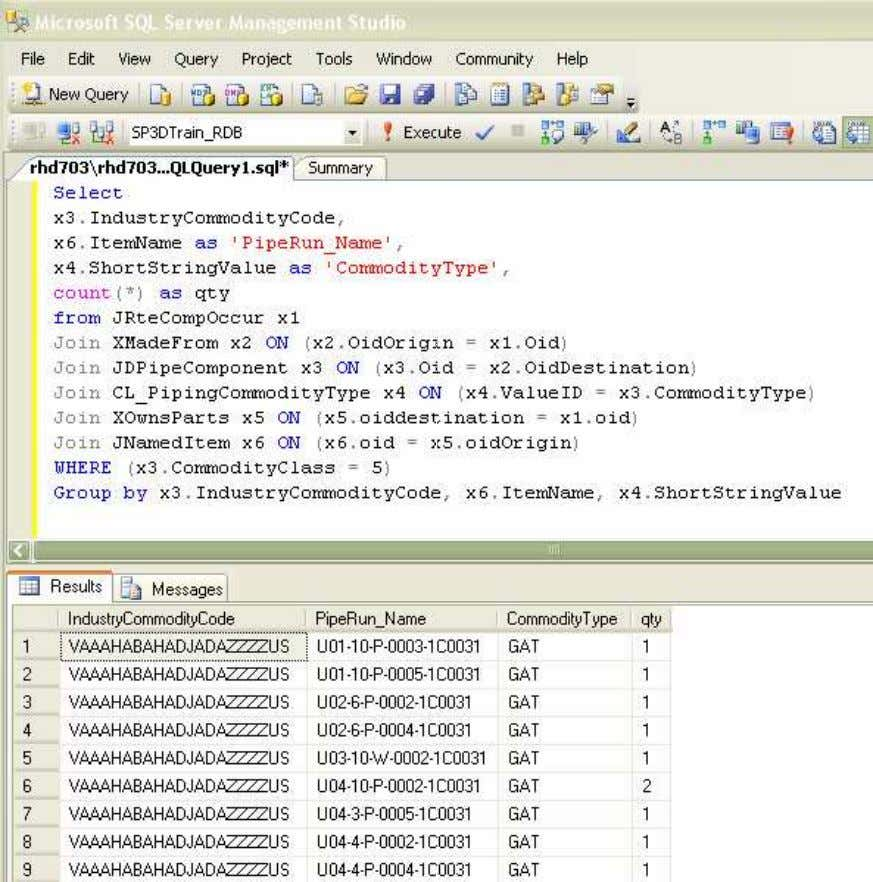 Using Oracle SQL Plus or Oracle SQL Developer, the SELECT query is as follows: 43