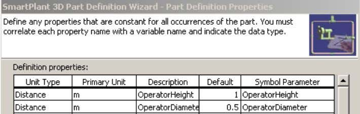for all occurrences of the operator part. Key in the following data: Note: Key-in IJUAOP431 for