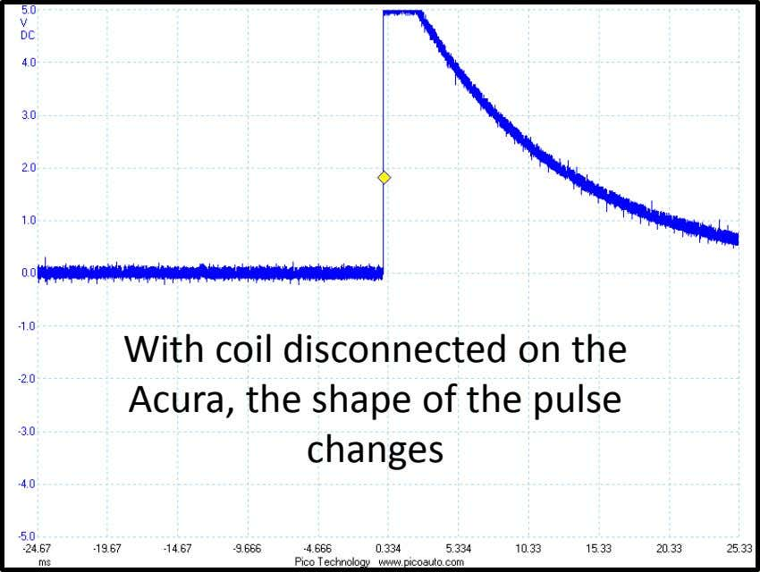 With coil disconnected on the Acura, the shape of the pulse changes