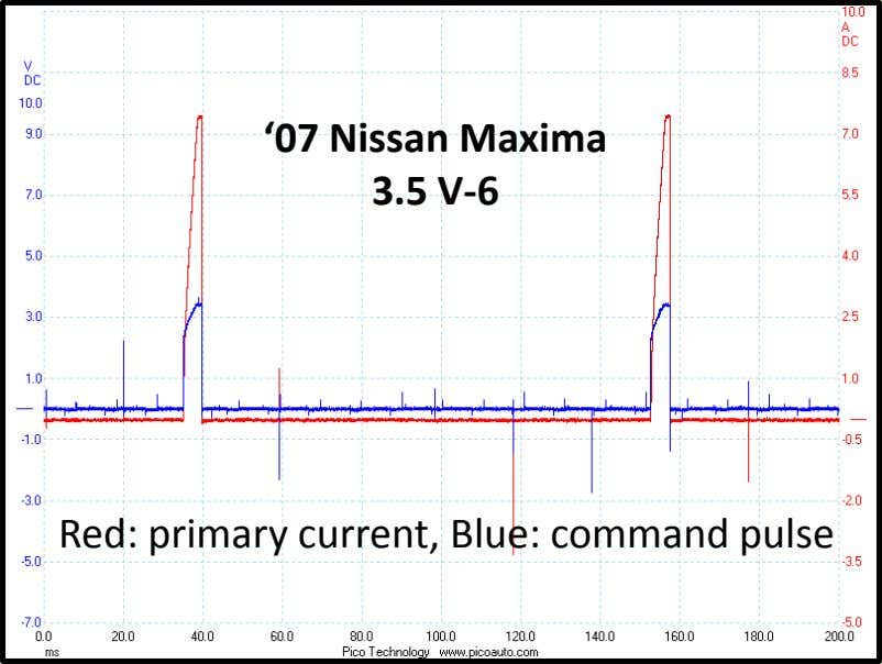 '07 Nissan Maxima 3.5 V-6 Red: primary current, Blue: command pulse