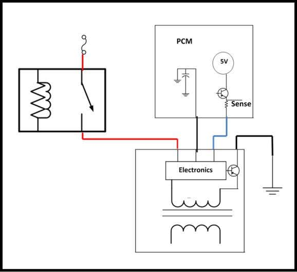 "wires are: 1. 12 volt power 2. Chassis ground 3. PCM command pulse known as ""IC"""