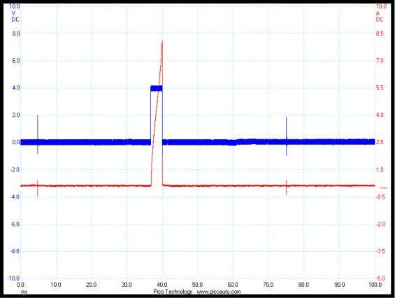 "coil: GM version 2007 Pontiac Solstice 2.4L ""normal"": IC pulse is a clean line Low reference"