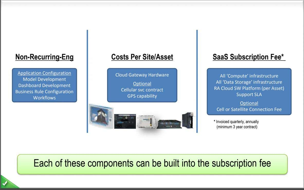 Non-Recurring-Eng Costs Per Site/Asset SaaS Subscription Fee* Application Configuration Cloud Gateway Hardware Model