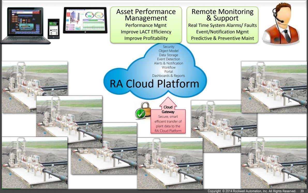 Asset Performance Management Remote Monitoring & Support Performance Mgmt Improve LACT Efficiency Improve