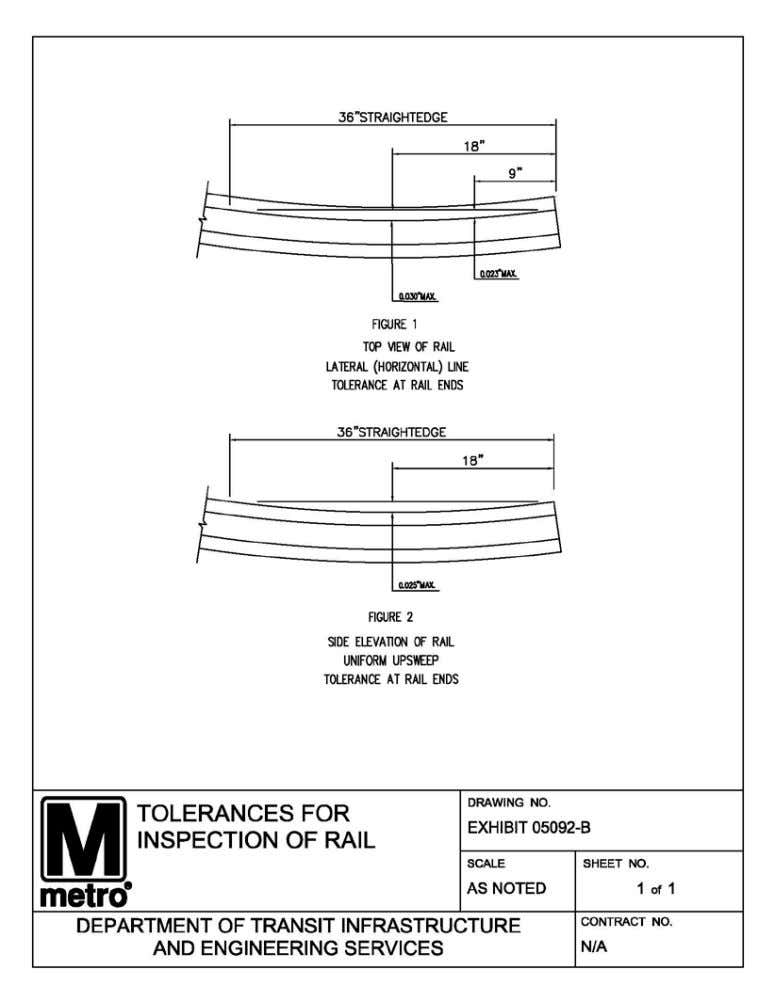 PART 16 - EXHIBIT A TOLERANCES FOR INSPECTION OF RAIL SPN-0069 Rev. 6 - 12/31/2015 Thermite