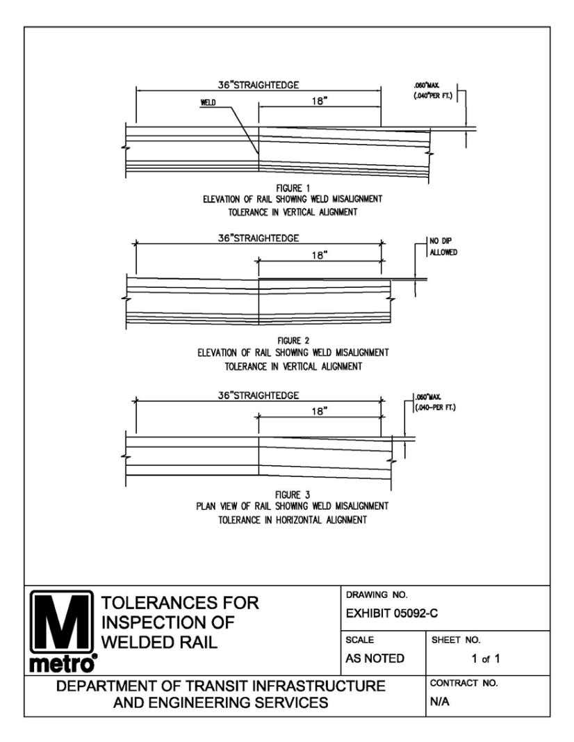 PART 17 - EXHIBIT B TOLERANCES FOR INSPECTION OF WELDED RAIL SPN-0069 Rev. 6 - 12/31/2015