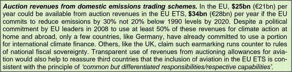 Auction revenues from domestic emissions trading schemes. In the EU, $25bn (€21bn) per year could