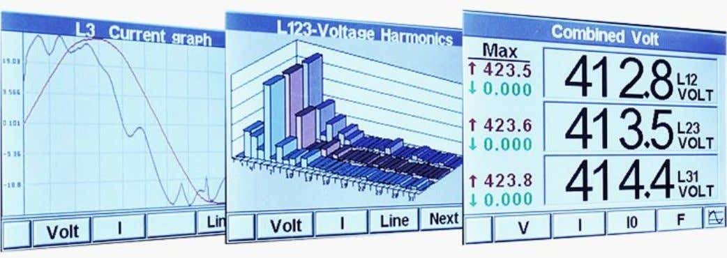 Power quality audit – measure power system parameters at various nodes (photo credit: unitycontrols.in)