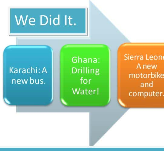We Did It. Ghana: A new Karachi: A Drilling motorbike new bus. for and Water!