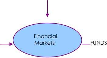 Financial Markets FUNDS