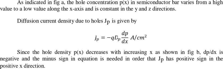 As indicated in fig a, the hole concentration p(x) in semiconductor bar varies from a