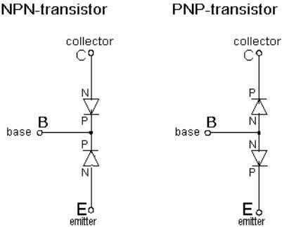 transistor formed b y back to back connection of two diodes. Figure 2.3 The equ ivalent
