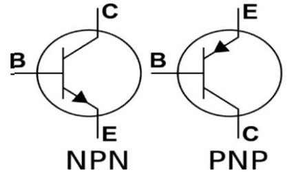 o f the two types of the BJT is shown in figure 2.2 Figure 2.2 circuit