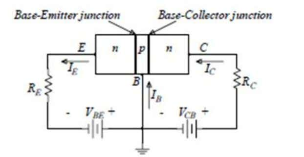 ' s consider the BJT npn structure shown on Figure 2.8 Figure 2.8 NPN transistor biasing