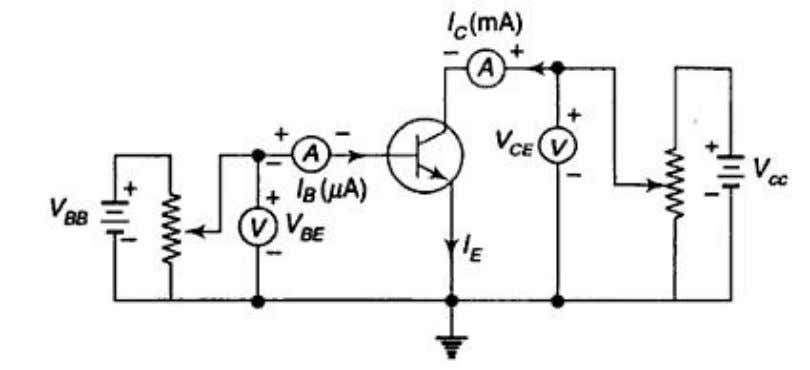 a input terminal whereas collector is the output terminal. Figure 2.13 Circuit to determine CE static