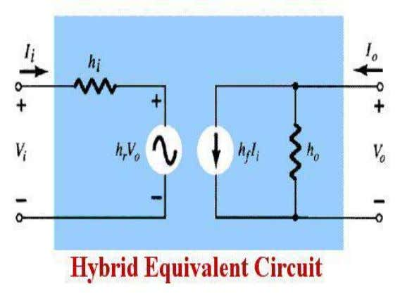 controlled current source. Here h 1 2 V 2 is the Figure 2.22 Equivalent circuit of