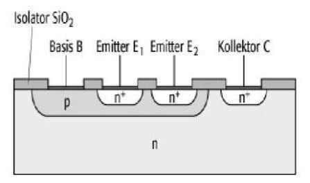 The output is buffered by a common emitter amplifier. (a) (b) Figure 2.26 Multi-emitter transistor (a)