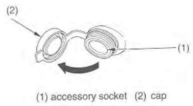 7. CONTROL AND PARTS FUNCTIONS Accessory Socket (1) Accessory socket The accessory socket (1) is attached
