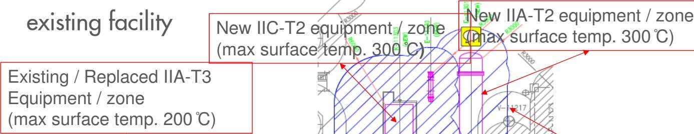 existing facility New IIC-T2 equipment / zone (max surface temp. 300 ̊C) Existing / Replaced