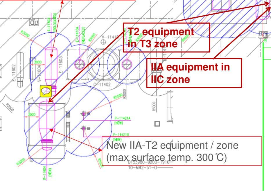 T2 equipment in T3 zone IIA equipment in IIC zone New IIA-T2 equipment / zone