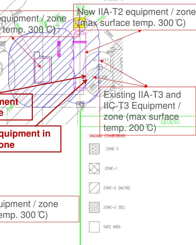 New IIA-T2 equipment / zone (max surface temp. 300 ̊C) Existing IIA-T3 and p zone