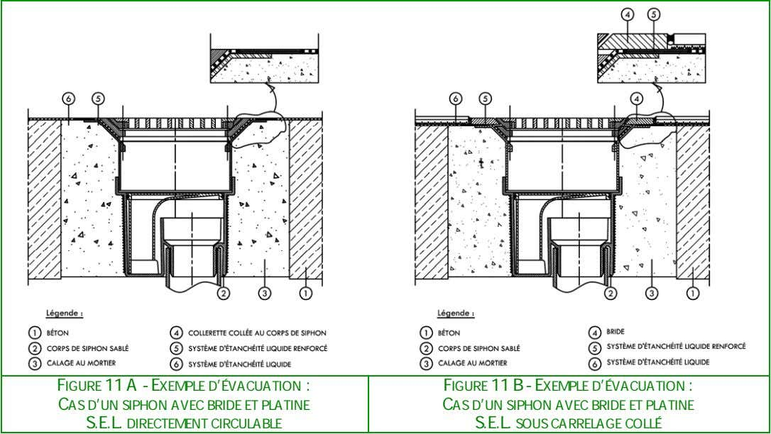 FIGURE 11 A - EXEMPLE D'ÉVACUATION : FIGURE 11 B - EXEMPLE D'ÉVACUATION : CAS
