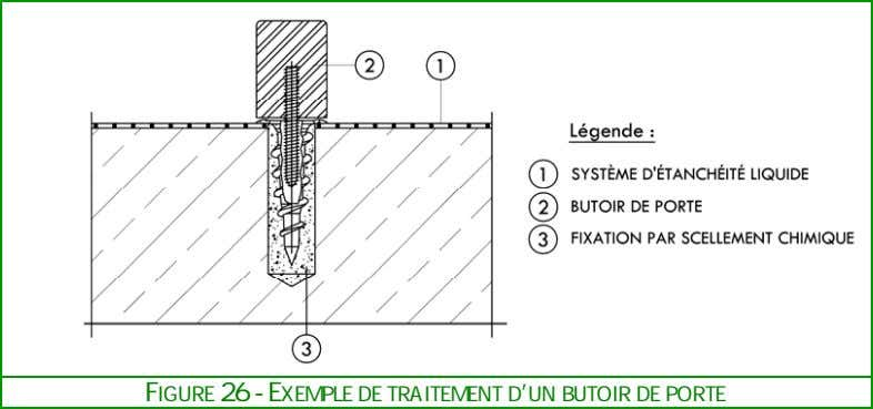 FIGURE 26 - EXEMPLE DE TRAITEMENT D'UN BUTOIR DE PORTE