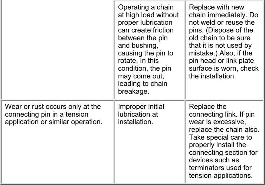Operating a chain at high load without proper lubrication can create friction between the pin