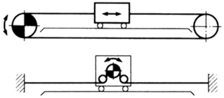 Objects Are Lifted or Suspended at the End of Chains Figure 4.4 Shuttle Traction Figure 4.5