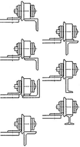 R-Roller (S-Roller) F-Roller Outboard Roller Chain Figure 6.9 Supporting the Roller of a Conveyor Chain