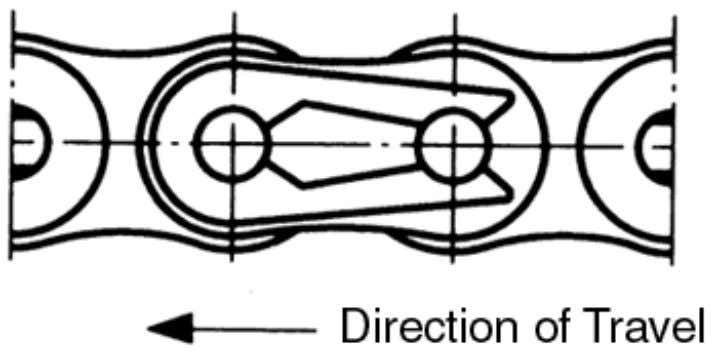 Figure 7.1 Installing a Chain Figure 7.2 Direction in which the Clip is Installed