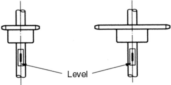 faces within tolerances shown in the table (Figure 7.7). Figure 7.5 Horizontal Positioning of the Shafts