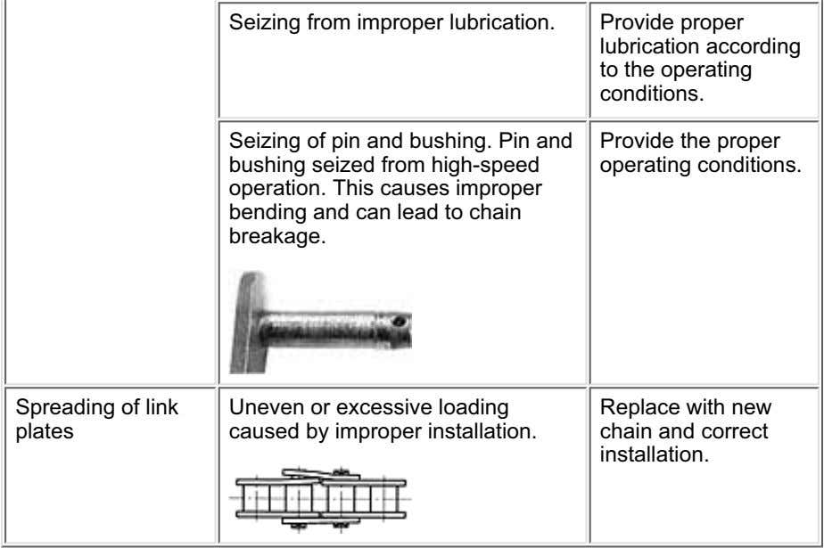 Seizing from improper lubrication. Provide proper lubrication according to the operating conditions. Seizing of pin